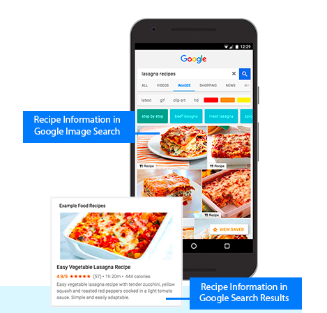updates to google images