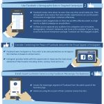 facebook marketing info graphic for hotels